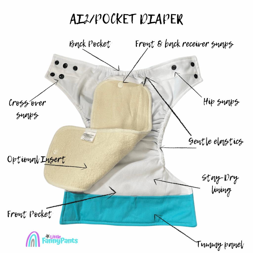 Inside a pocket cloth diaper